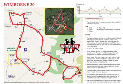Wimborne Running Race 2019